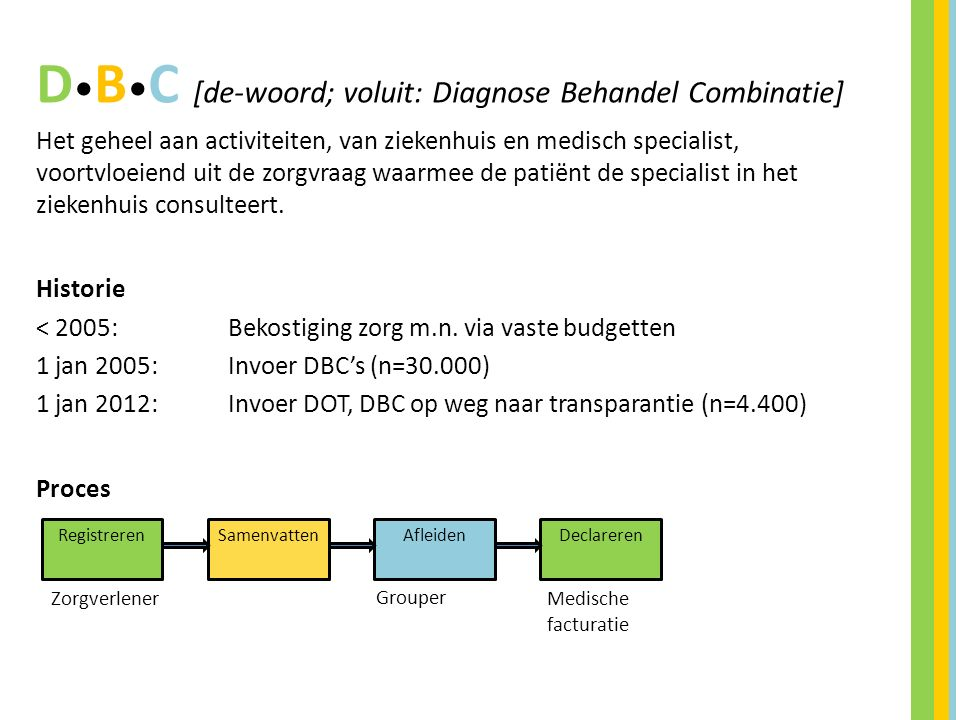 D•B•C [de-woord; voluit: Diagnose Behandel Combinatie]